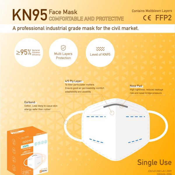 KN95 Face Mask Comfortable And Protective